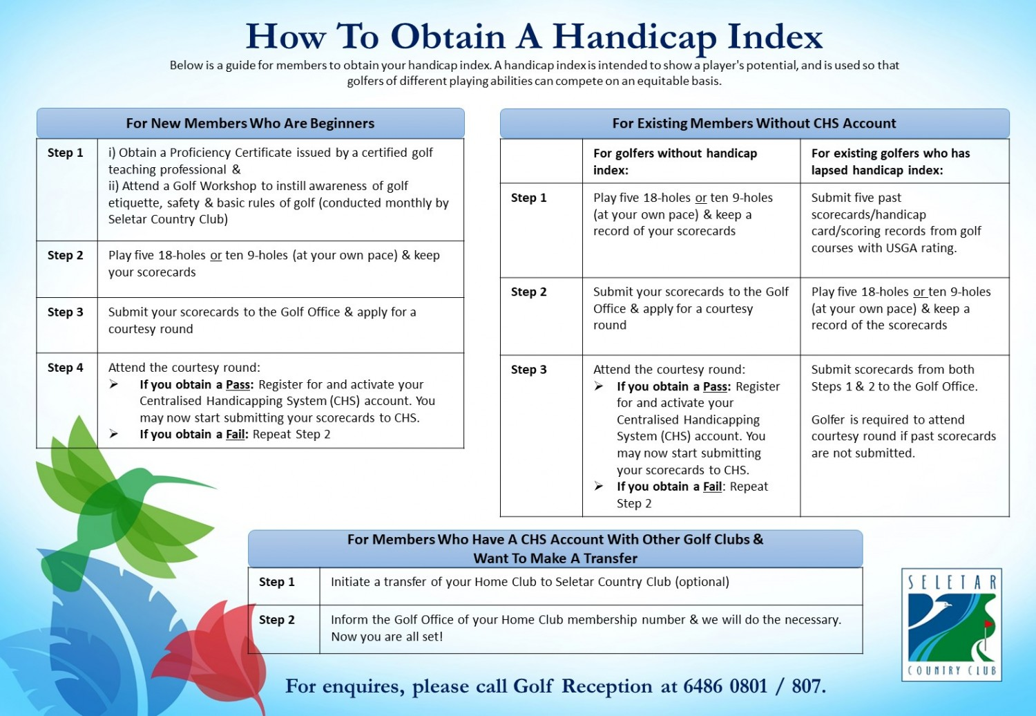 How To Obtain A Handicap Index