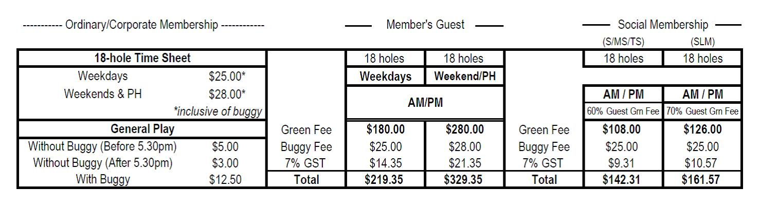 Golf rates_for web_1Jan2021