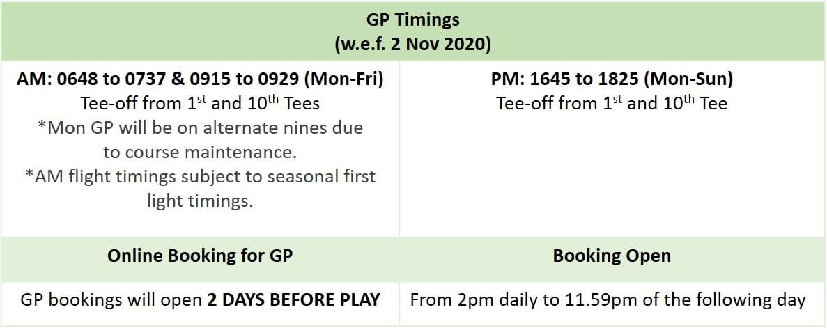 GP Timings_as of 2 Nov