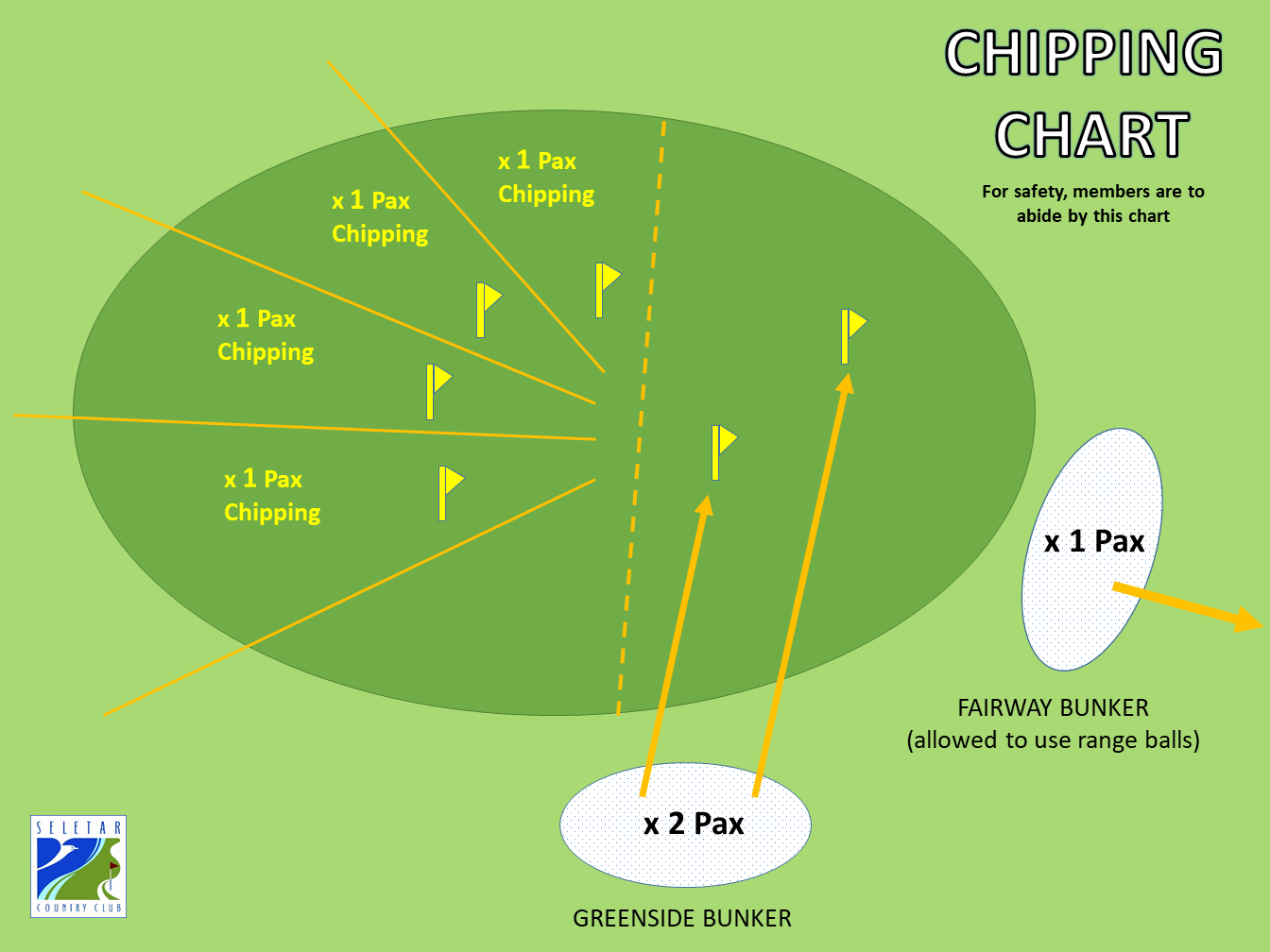 Web_Chipping Chart_8 Sep 2021